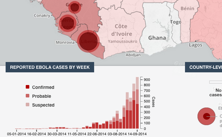 whos-ebola-data